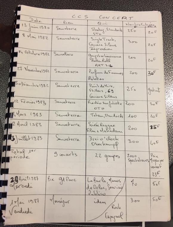 CONCERTS 1980-1987 - web